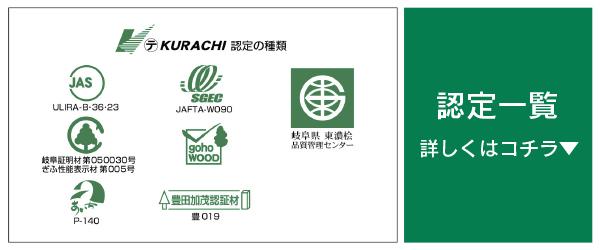 倉地製材所の認定